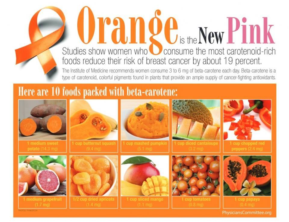 oranges and cancer